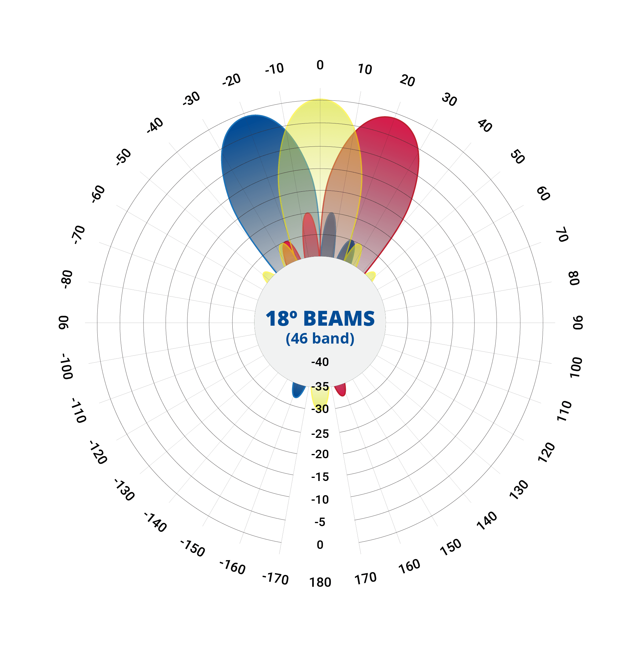Blinq18beams