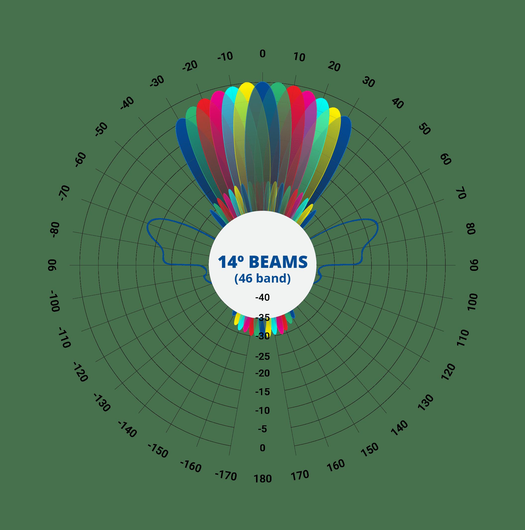 Blinq18beams3