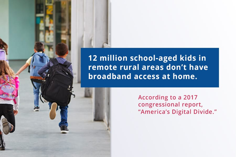 Statistics of rural students access to internet with school kids running wearing backpacks