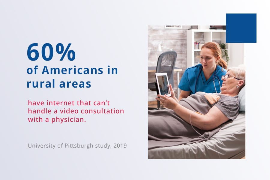 Statistics for Telehealth Access in Rural America with a patient having a video consultation with a doctor on a tablet